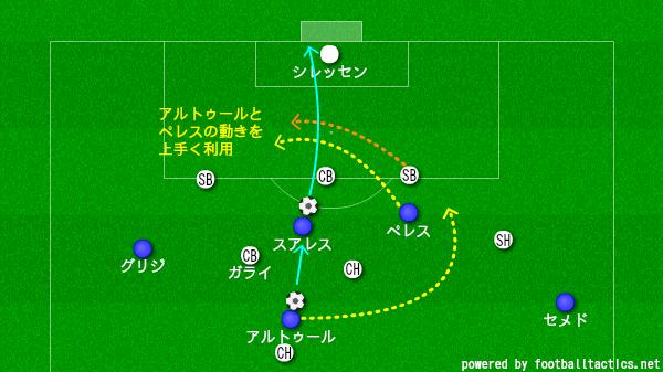 f:id:hikotafootball:20190916104921p:plain