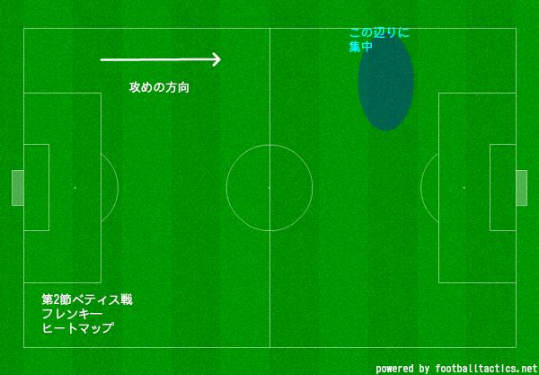 f:id:hikotafootball:20190917132503p:plain