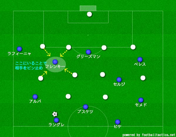 f:id:hikotafootball:20190917150519p:plain