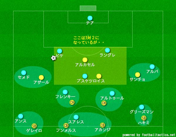 f:id:hikotafootball:20190918141855p:plain