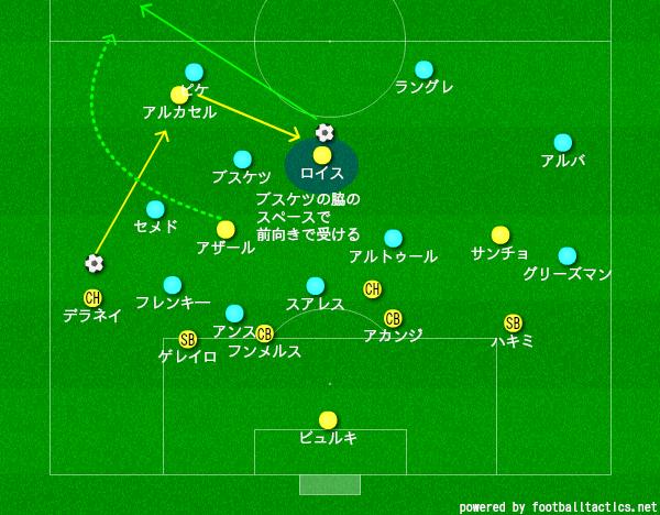 f:id:hikotafootball:20190918145618p:plain