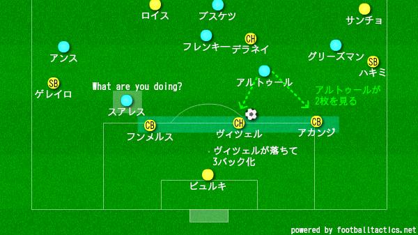 f:id:hikotafootball:20190918151024p:plain