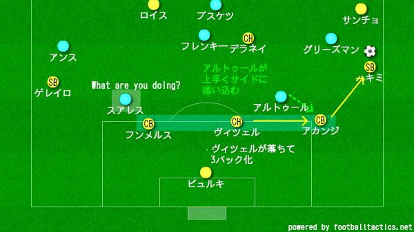 f:id:hikotafootball:20190918152059p:plain