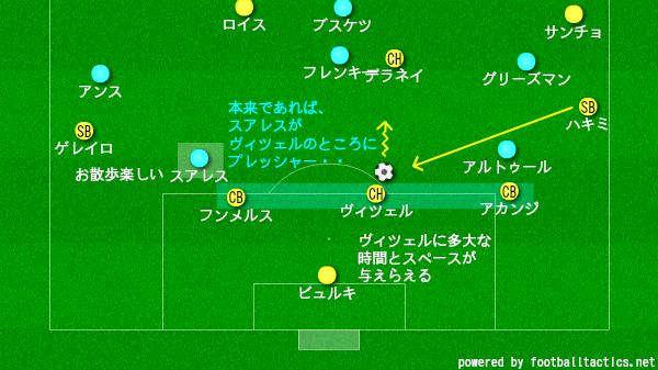 f:id:hikotafootball:20190918152806p:plain