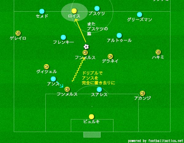 f:id:hikotafootball:20190918155801p:plain