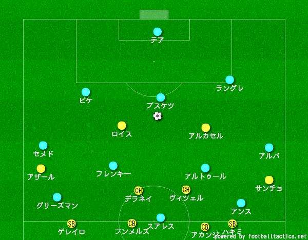 f:id:hikotafootball:20190918162019p:plain