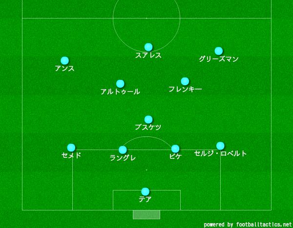 f:id:hikotafootball:20190918163129p:plain