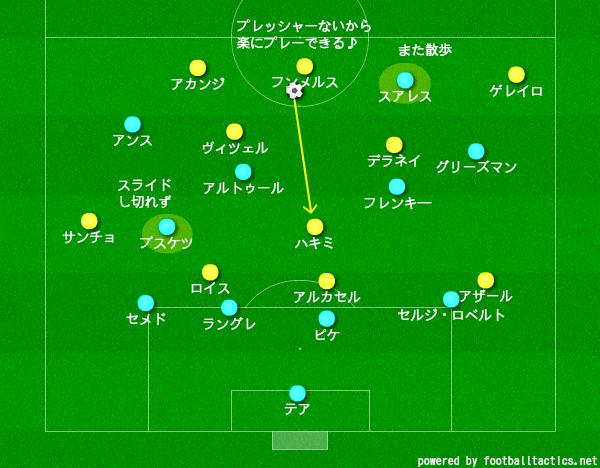 f:id:hikotafootball:20190918164721p:plain