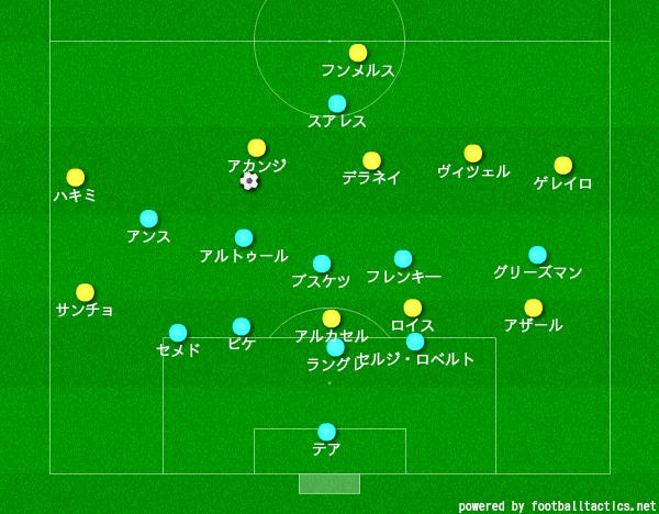 f:id:hikotafootball:20190918170400p:plain