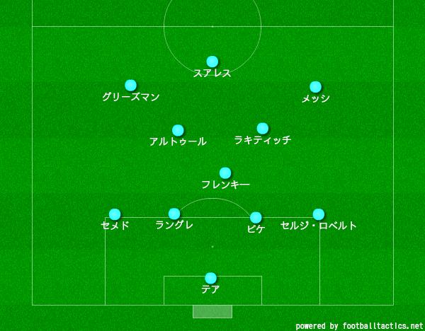 f:id:hikotafootball:20190918171836p:plain