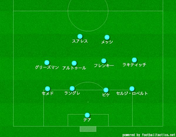f:id:hikotafootball:20190918172155p:plain