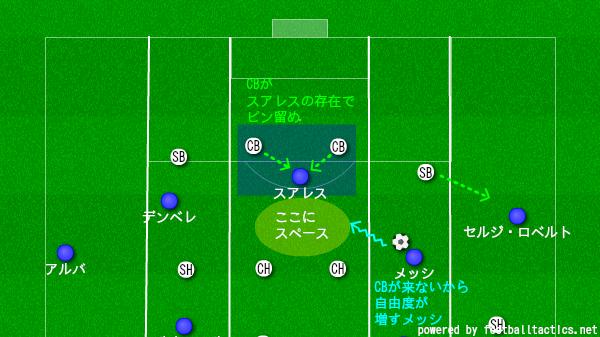 f:id:hikotafootball:20190921015937p:plain