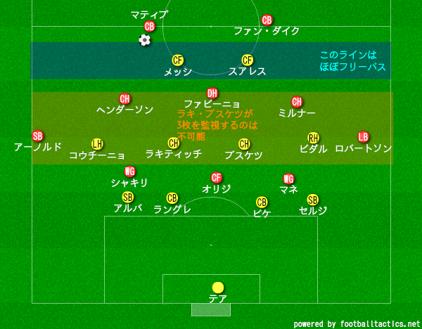 f:id:hikotafootball:20190922005216p:plain