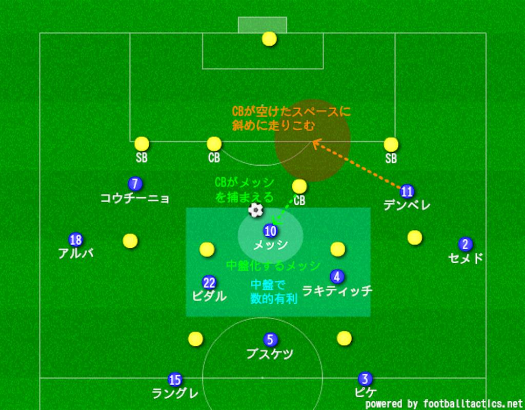 f:id:hikotafootball:20190923103356p:image