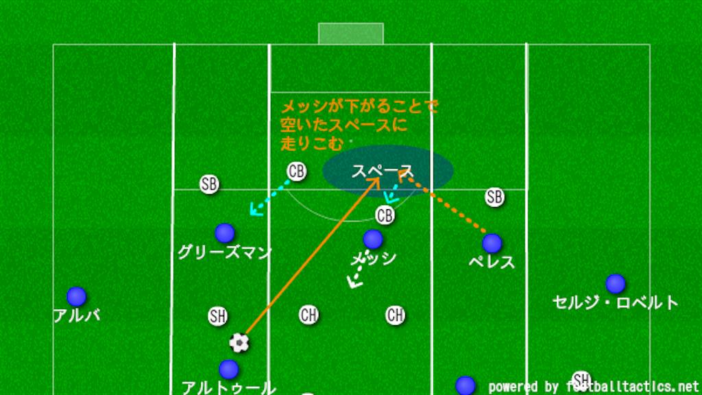f:id:hikotafootball:20190923104333p:image