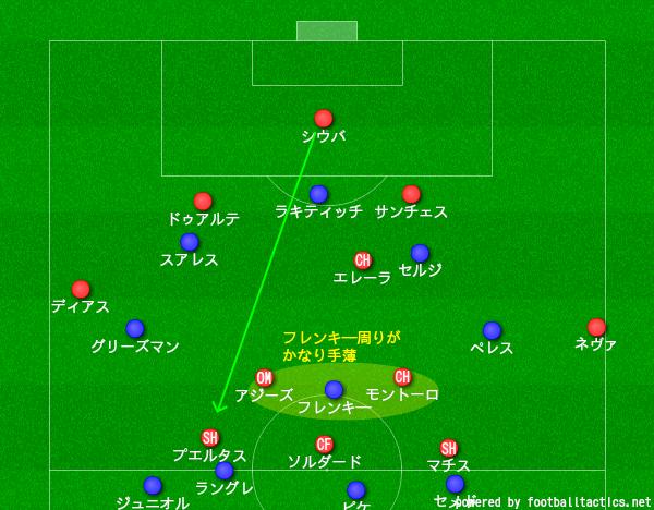 f:id:hikotafootball:20190924012239p:plain
