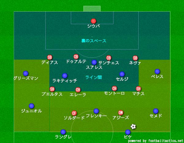 f:id:hikotafootball:20190924150043p:plain