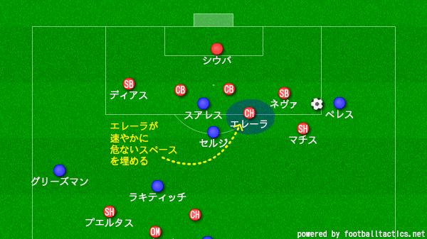 f:id:hikotafootball:20190924151726p:plain