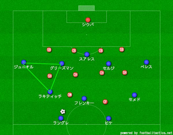 f:id:hikotafootball:20190924153313p:plain