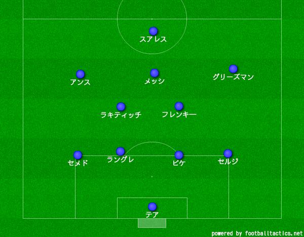 f:id:hikotafootball:20190924154846p:plain