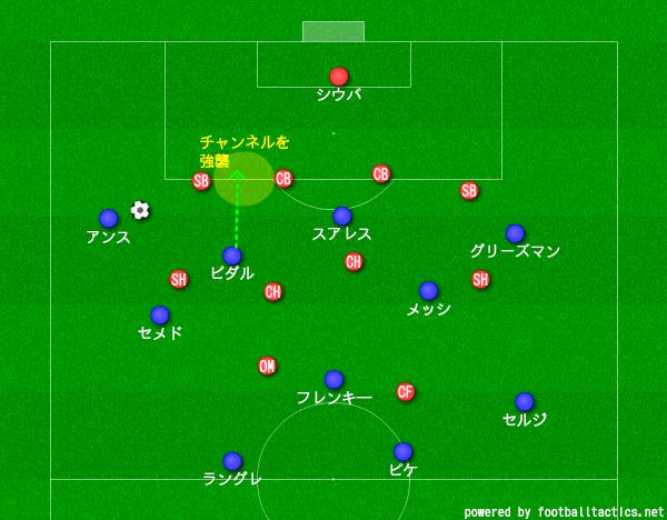 f:id:hikotafootball:20190924165859p:plain