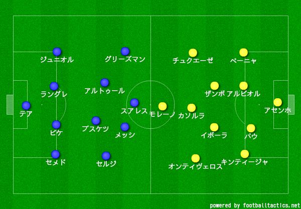 f:id:hikotafootball:20190926004608p:plain