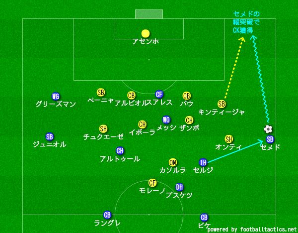 f:id:hikotafootball:20190927020429p:plain