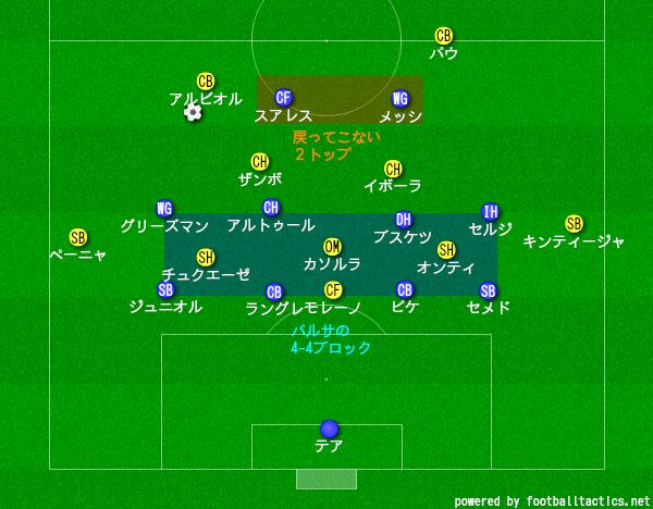 f:id:hikotafootball:20190927115428p:plain