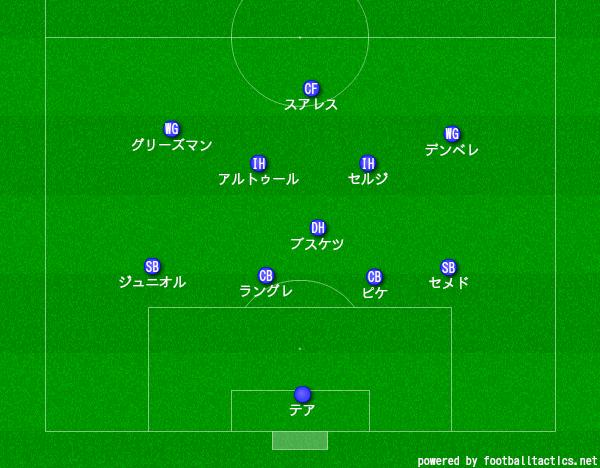f:id:hikotafootball:20190927124102p:plain