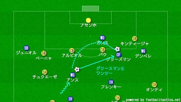 f:id:hikotafootball:20190927134416p:plain