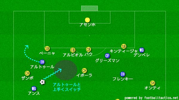 f:id:hikotafootball:20190927140339p:plain