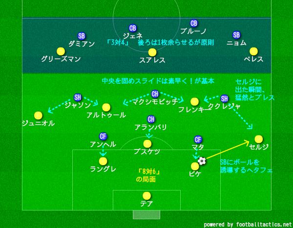 f:id:hikotafootball:20190930140857p:plain