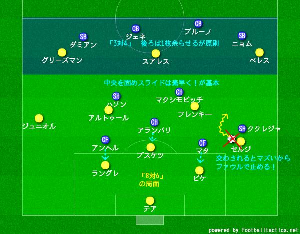 f:id:hikotafootball:20190930143106p:plain