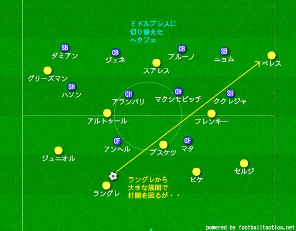 f:id:hikotafootball:20190930144737p:plain