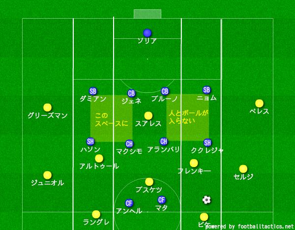 f:id:hikotafootball:20190930161738p:plain