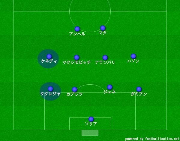 f:id:hikotafootball:20190930164423p:plain