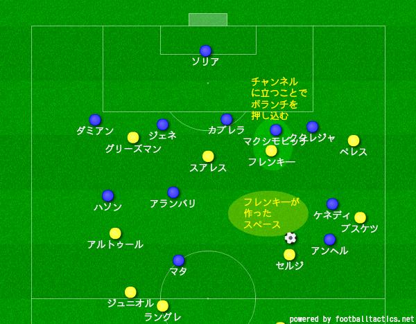f:id:hikotafootball:20190930170407p:plain