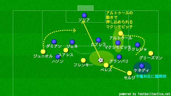 f:id:hikotafootball:20190930171741p:plain