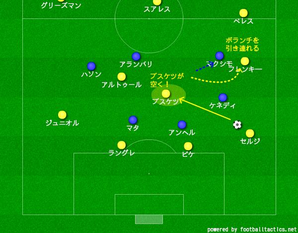 f:id:hikotafootball:20190930173425p:plain