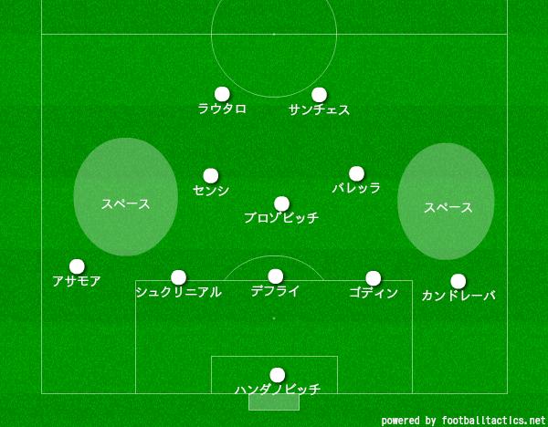 f:id:hikotafootball:20191003133358p:plain