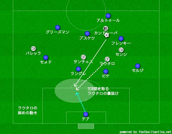 f:id:hikotafootball:20191005120315p:plain