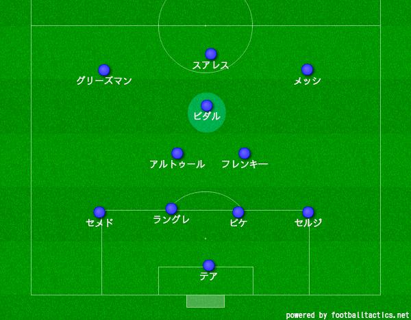 f:id:hikotafootball:20191005131940p:plain