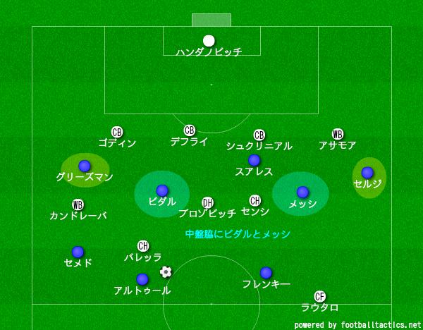 f:id:hikotafootball:20191005140348p:plain
