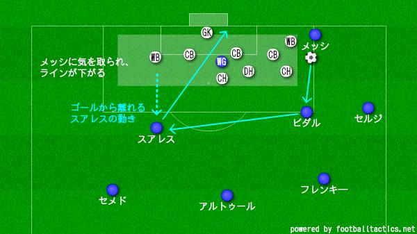 f:id:hikotafootball:20191007005352p:plain