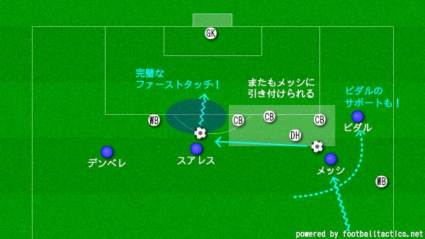 f:id:hikotafootball:20191007010112p:plain