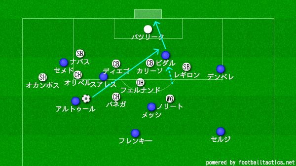 f:id:hikotafootball:20191010125623p:plain
