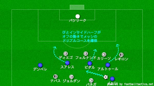 f:id:hikotafootball:20191012162745p:plain