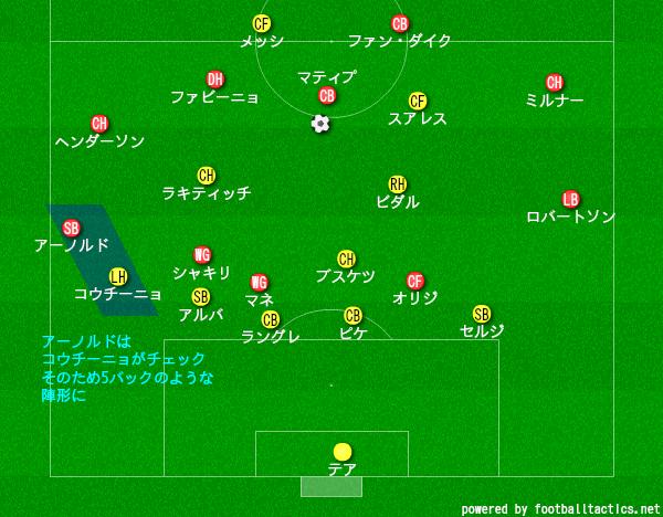 f:id:hikotafootball:20191012184027p:plain