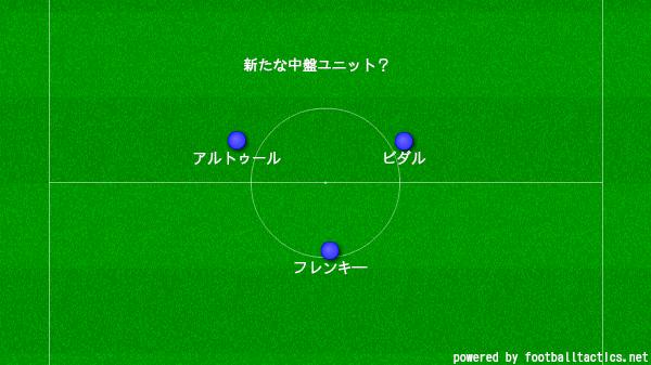 f:id:hikotafootball:20191019112501p:plain