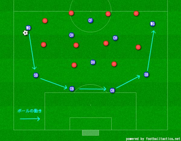 f:id:hikotafootball:20191114125606p:plain